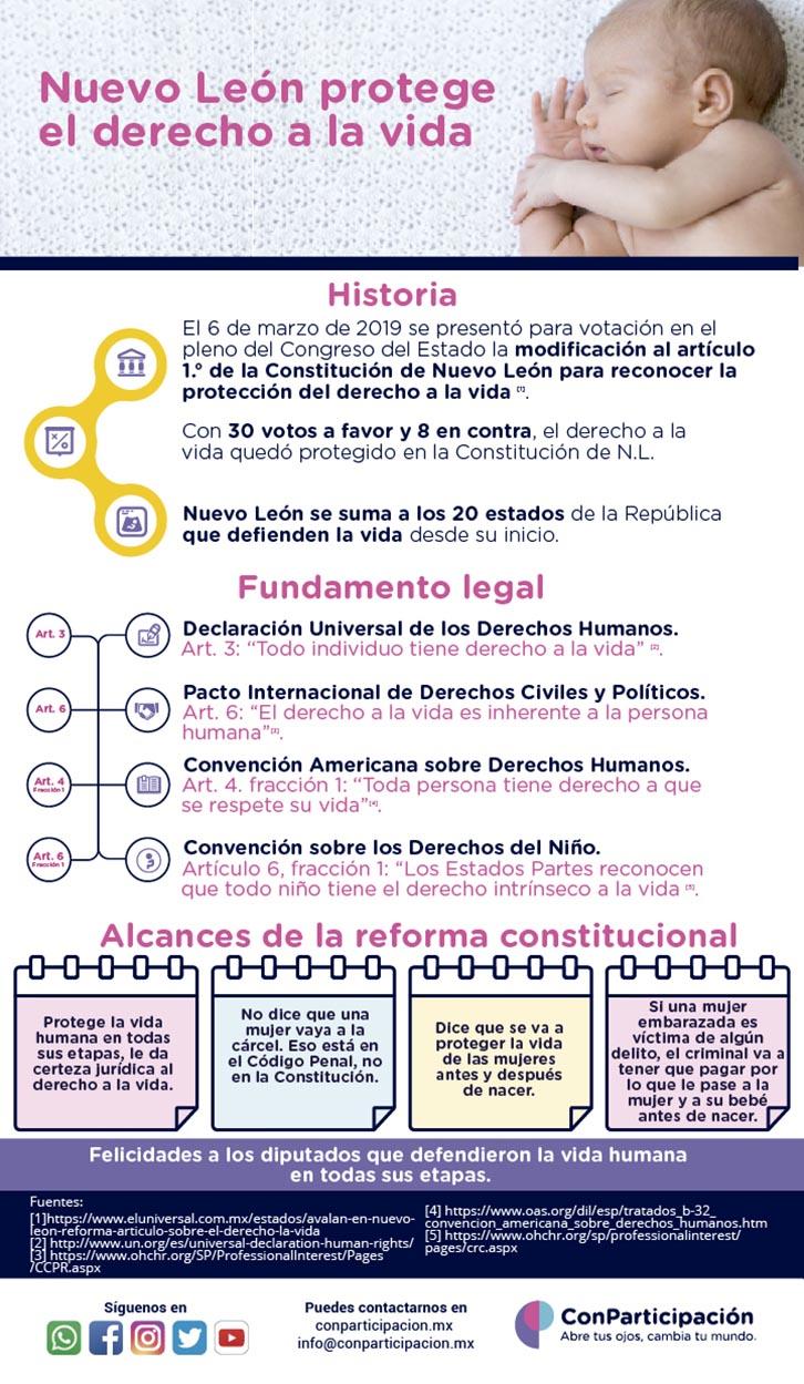 Nuevo León protege el derecho a la vida